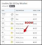 FINALLY - a beautiful Friday forecast for Loudon-loudon-nh-10-day-weather